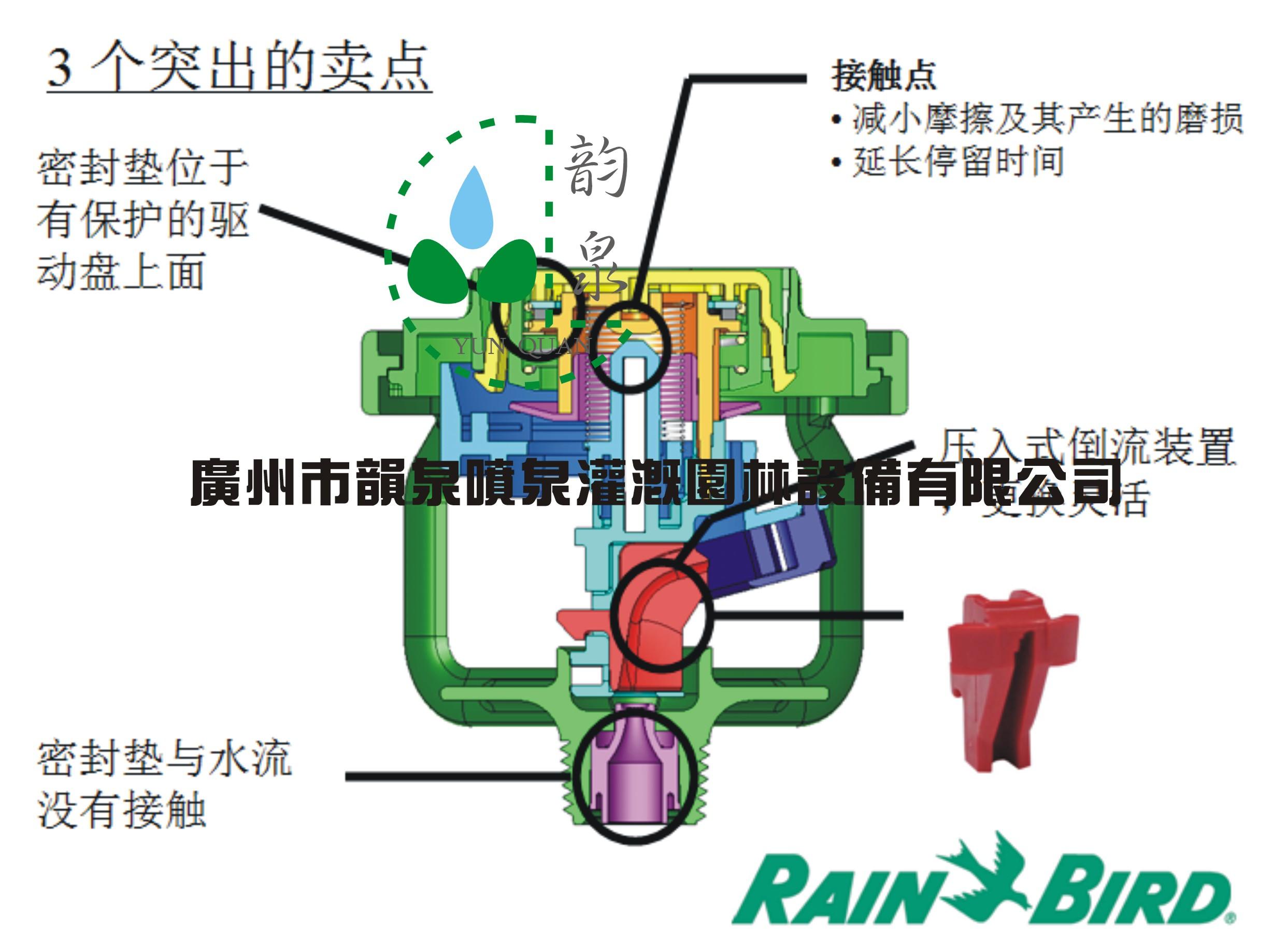 雨鸟解码器接线图